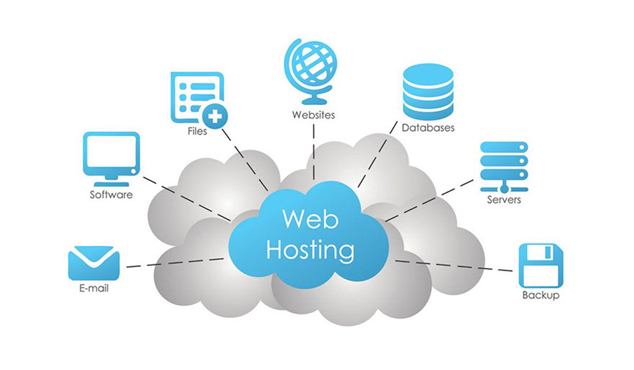 What You Must Follow While Hiring Web Hosting Services?